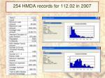 254 hmda records for 112 02 in 2007