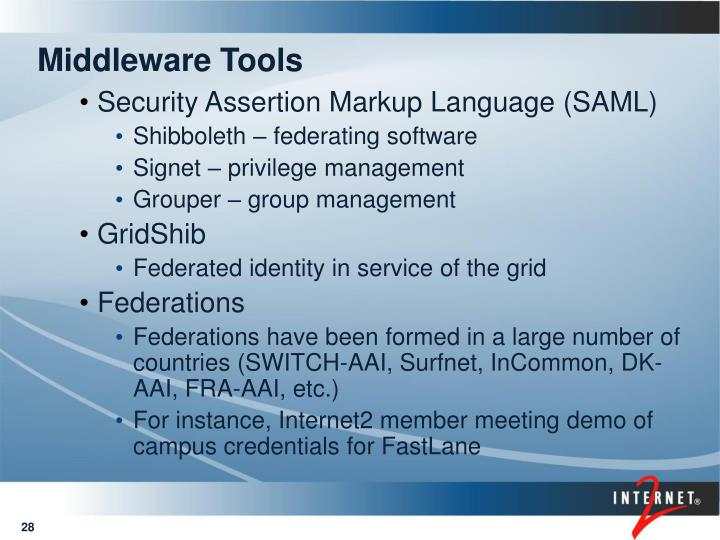 Middleware Tools