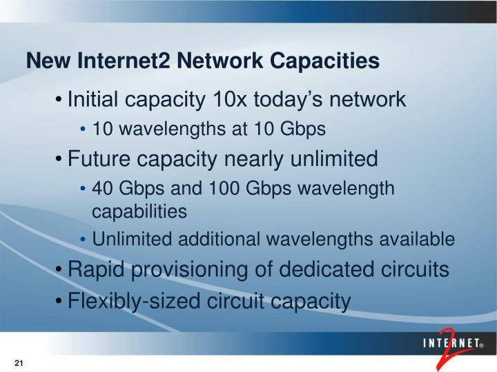 New Internet2 Network Capacities