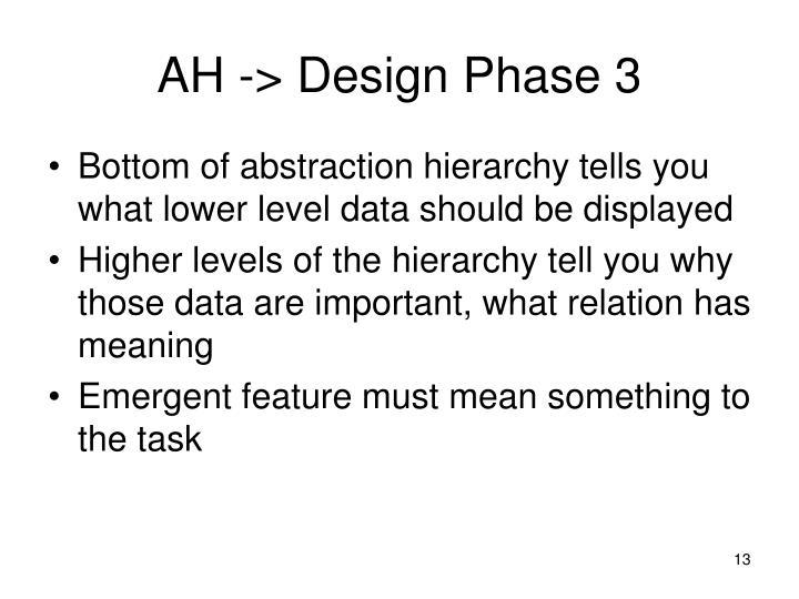 AH -> Design Phase 3