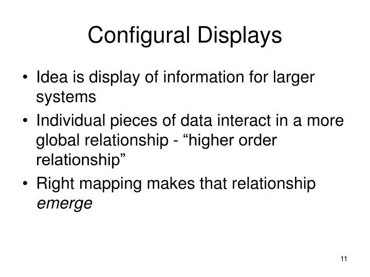 Configural Displays