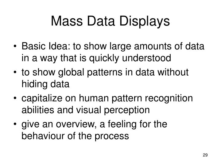 Mass Data Displays