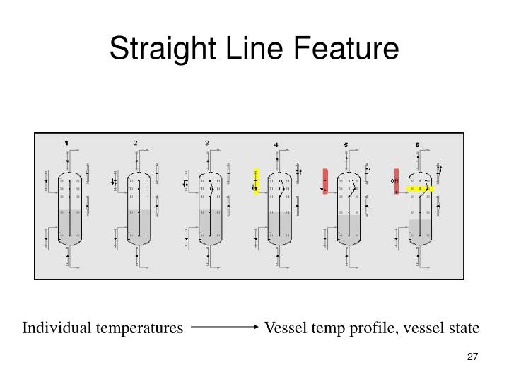 Straight Line Feature