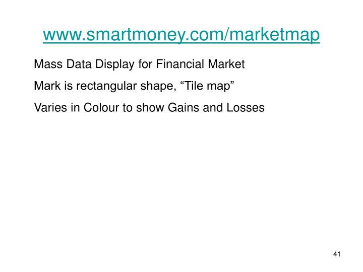 www.smartmoney.com/