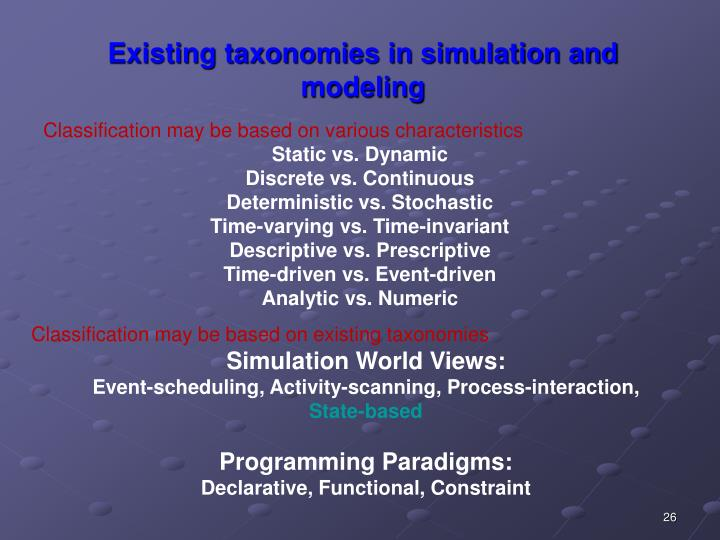 Existing taxonomies in simulation and modeling