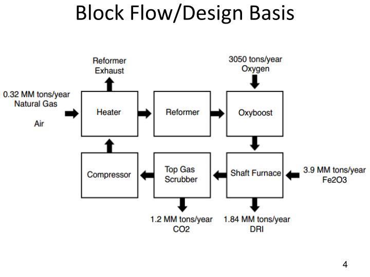 Block Flow/Design Basis