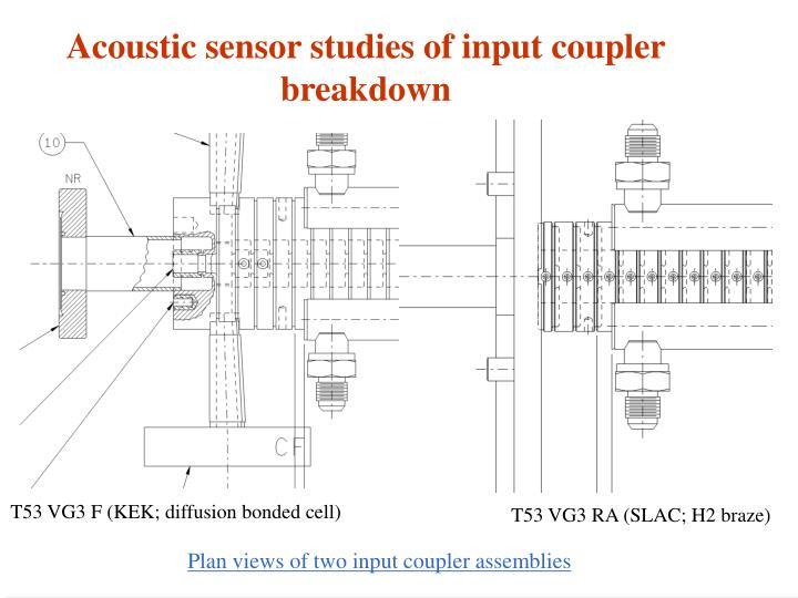 Acoustic sensor studies of input coupler breakdown