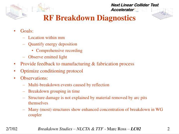 Rf breakdown diagnostics