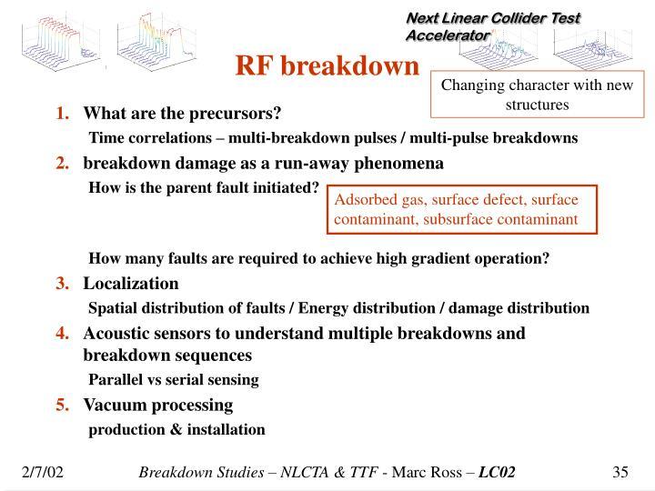 RF breakdown