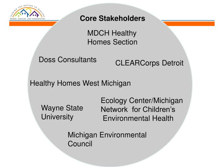 Core Stakeholders