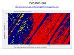 http cr20 izmiran rssi ru monitoringcranisotropy index php