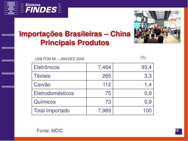 Importações Brasileiras – China