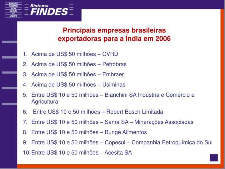 Principais empresas brasileiras