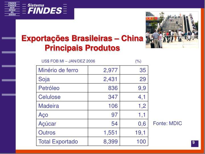 Exportações Brasileiras – China