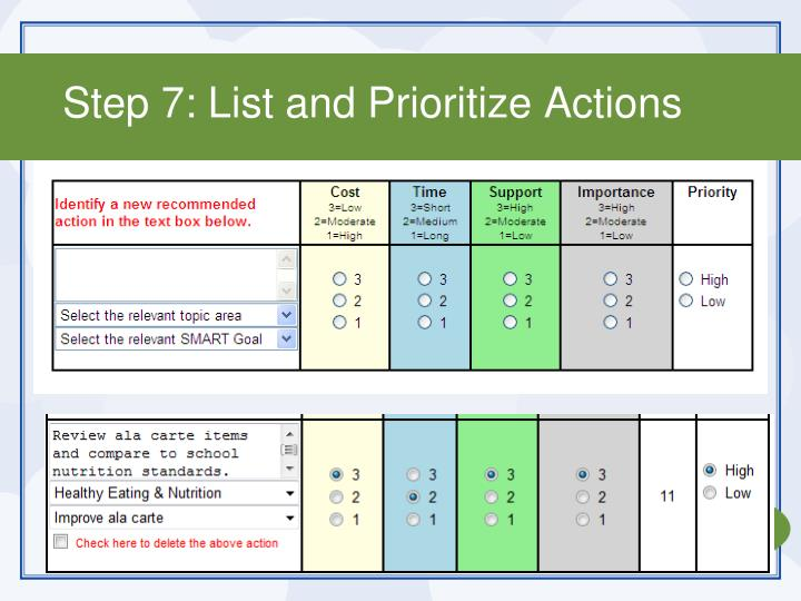 Step 7: List and Prioritize Actions