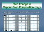 step change in vapour feed composition y 6