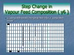 step change in vapour feed composition y6