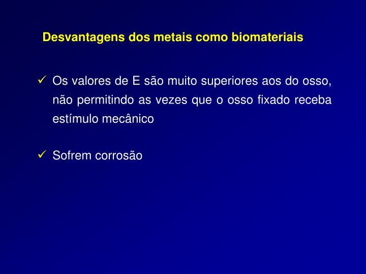 Desvantagens dos metais como biomateriais
