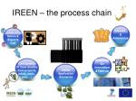 ireen the process chain