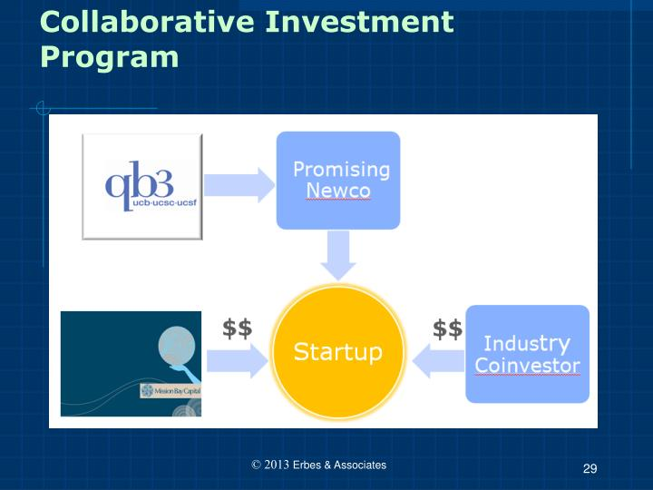 Collaborative Investment Program
