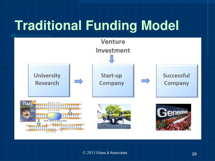 Traditional Funding Model