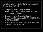 results average cac japan all scores 3 4 vs hawaii 51 4