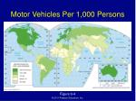 motor vehicles per 1 000 persons