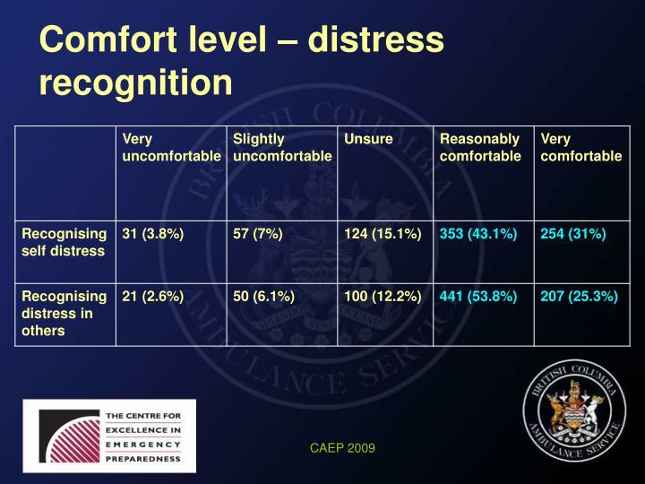 Comfort level – distress recognition