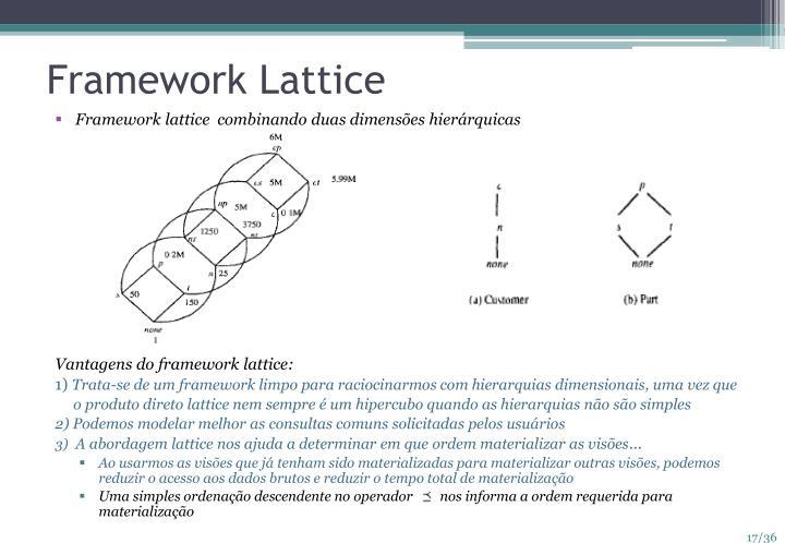 Framework Lattice