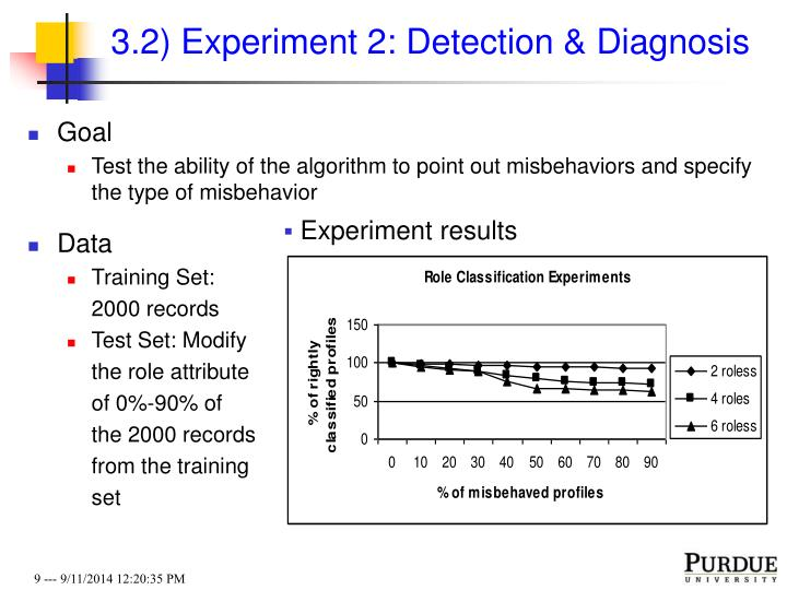 3.2) Experiment 2: Detection & Diagnosis