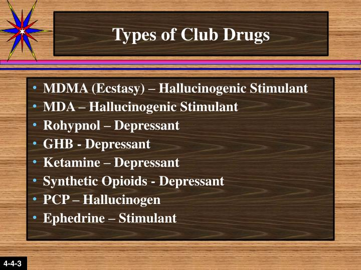 Types of Club Drugs