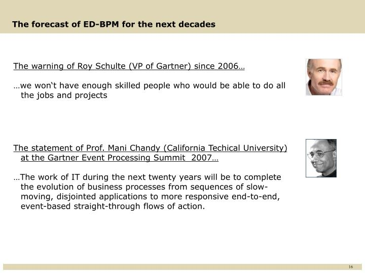 The forecast of ED-BPM for the next decades