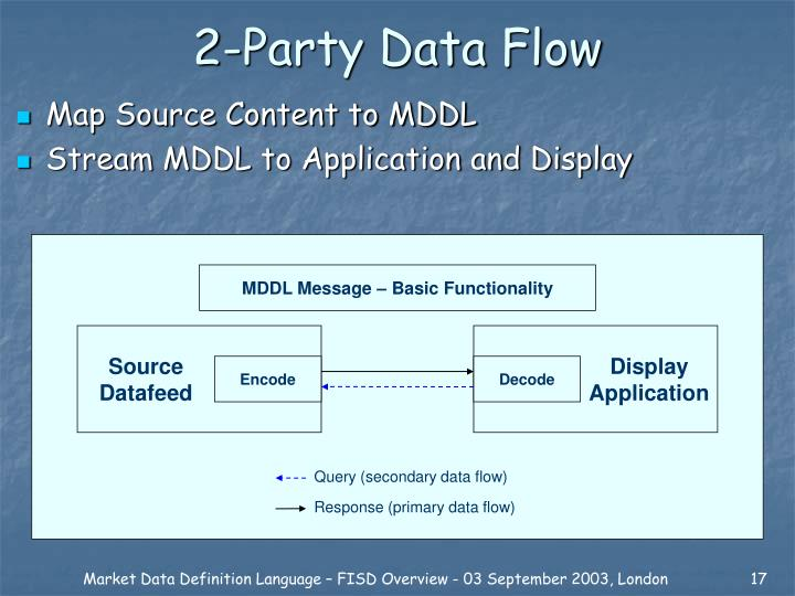 2-Party Data Flow