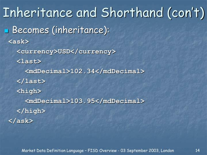 Inheritance and Shorthand (con't)
