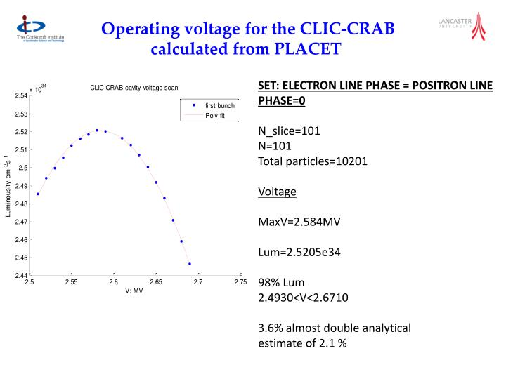 Operating voltage for the CLIC-CRAB calculated from PLACET