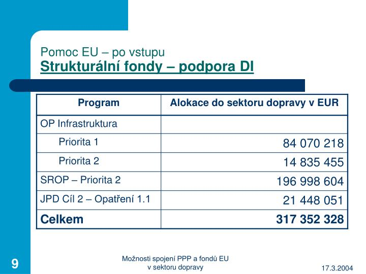 Pomoc EU – po vstupu