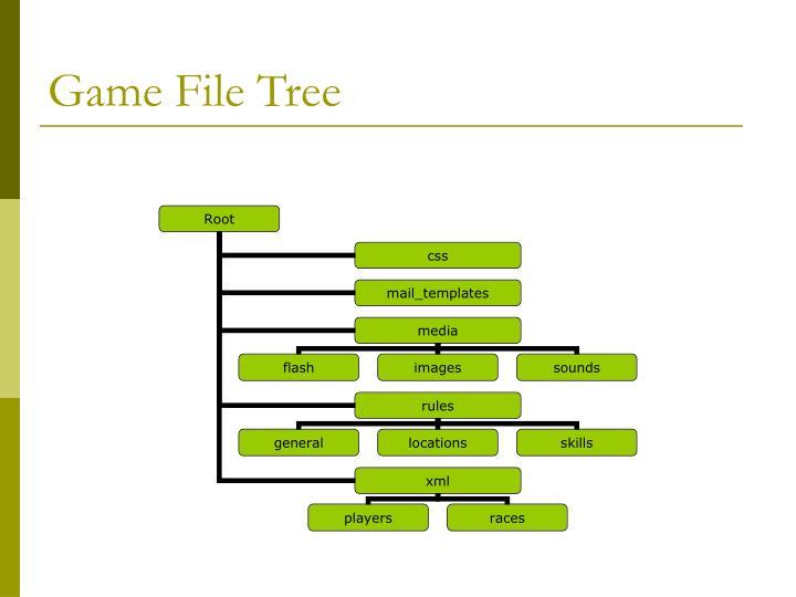 Game File Tree