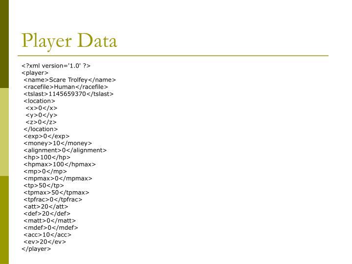 Player Data