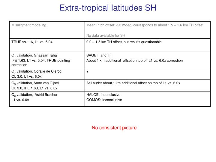 Extra-tropical latitudes SH