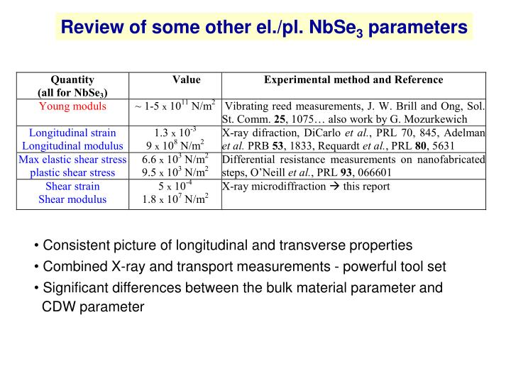 Review of some other el./pl. NbSe