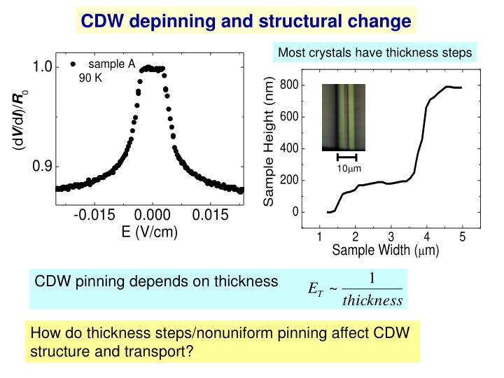 CDW depinning and structural change