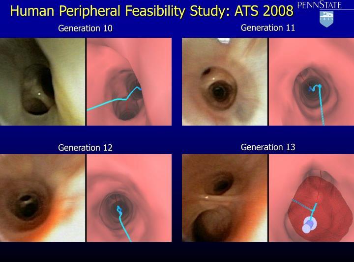 Human Peripheral Feasibility Study: ATS 2008