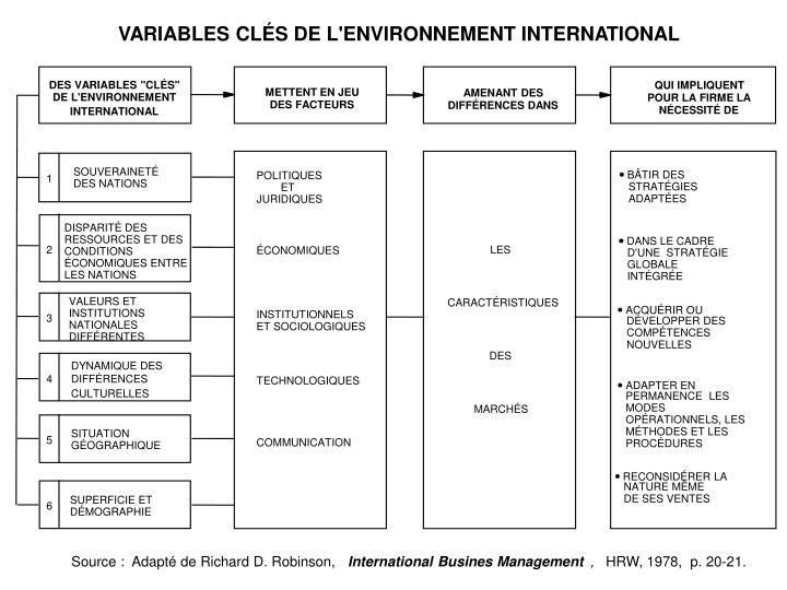 """DES VARIABLES """"CLÉS"""""""