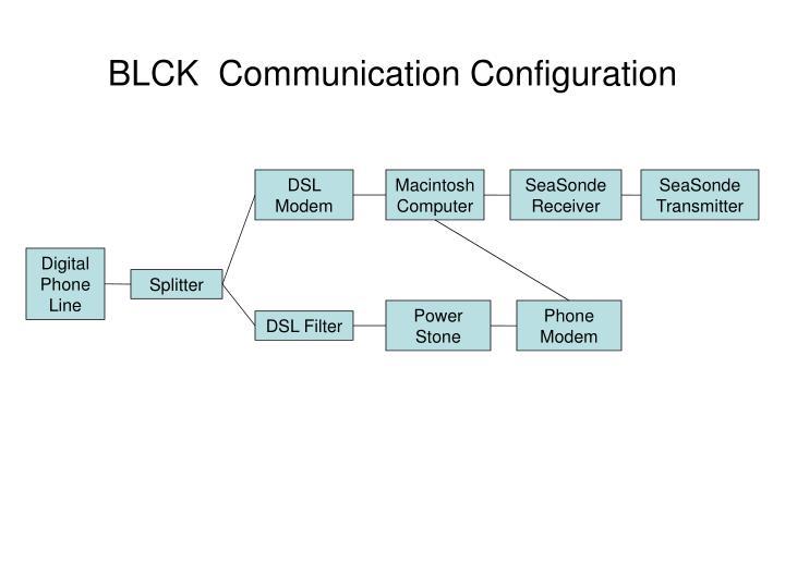 BLCK  Communication Configuration