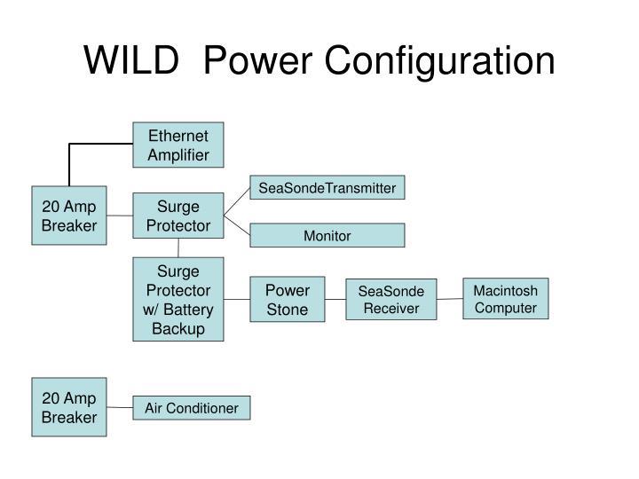 WILD  Power Configuration