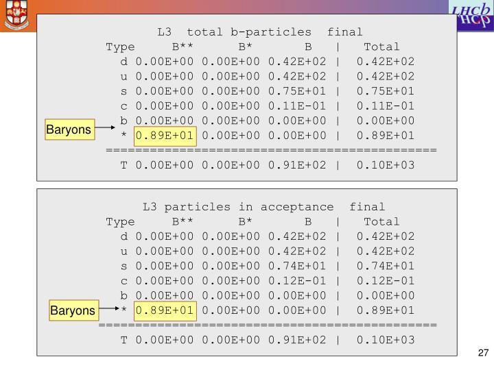 L3  total b-particles  final