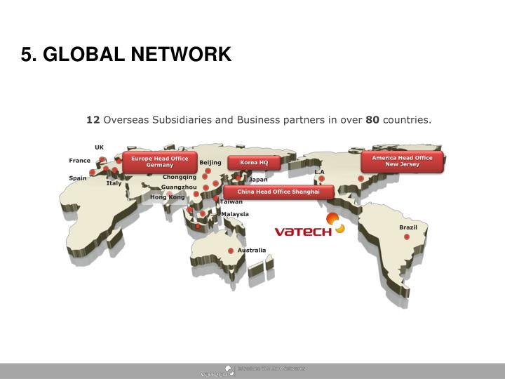 5. GLOBAL NETWORK