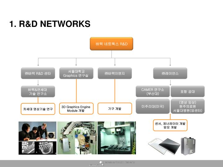 1. R&D NETWORKS