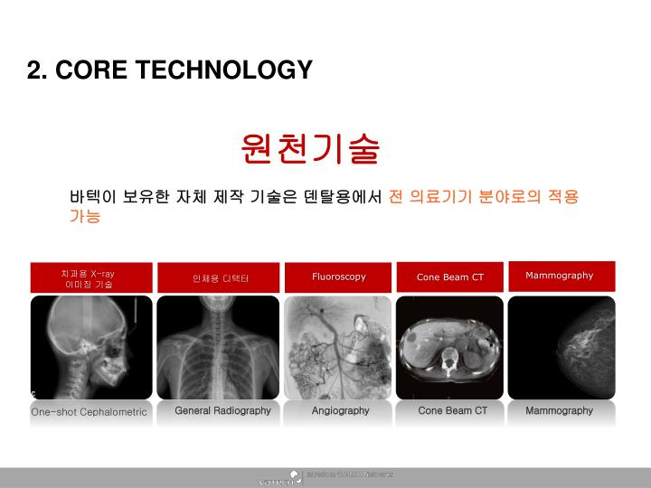 2. CORE TECHNOLOGY