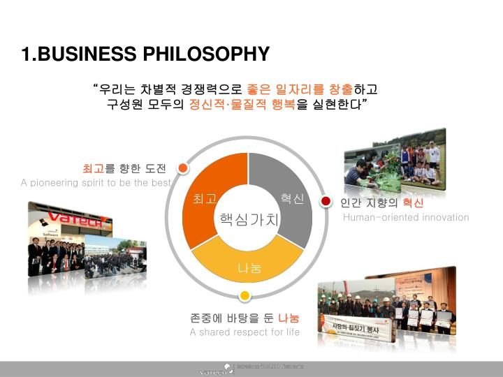 1.BUSINESS PHILOSOPHY